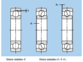 Gioco radiale interno